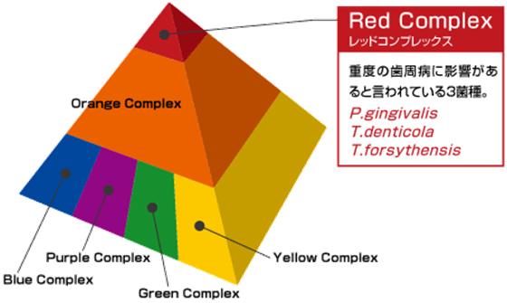 redcomp